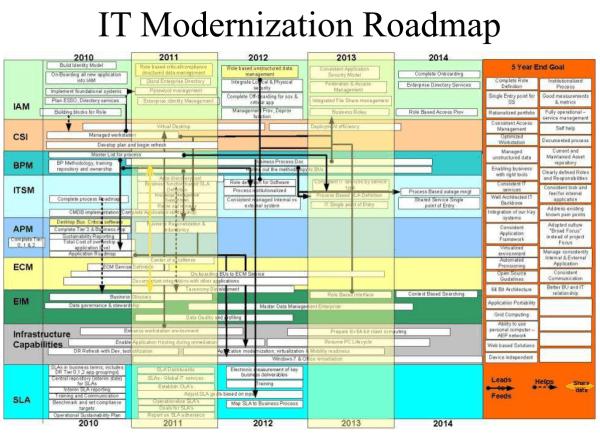 Worst PowerPoint Slide