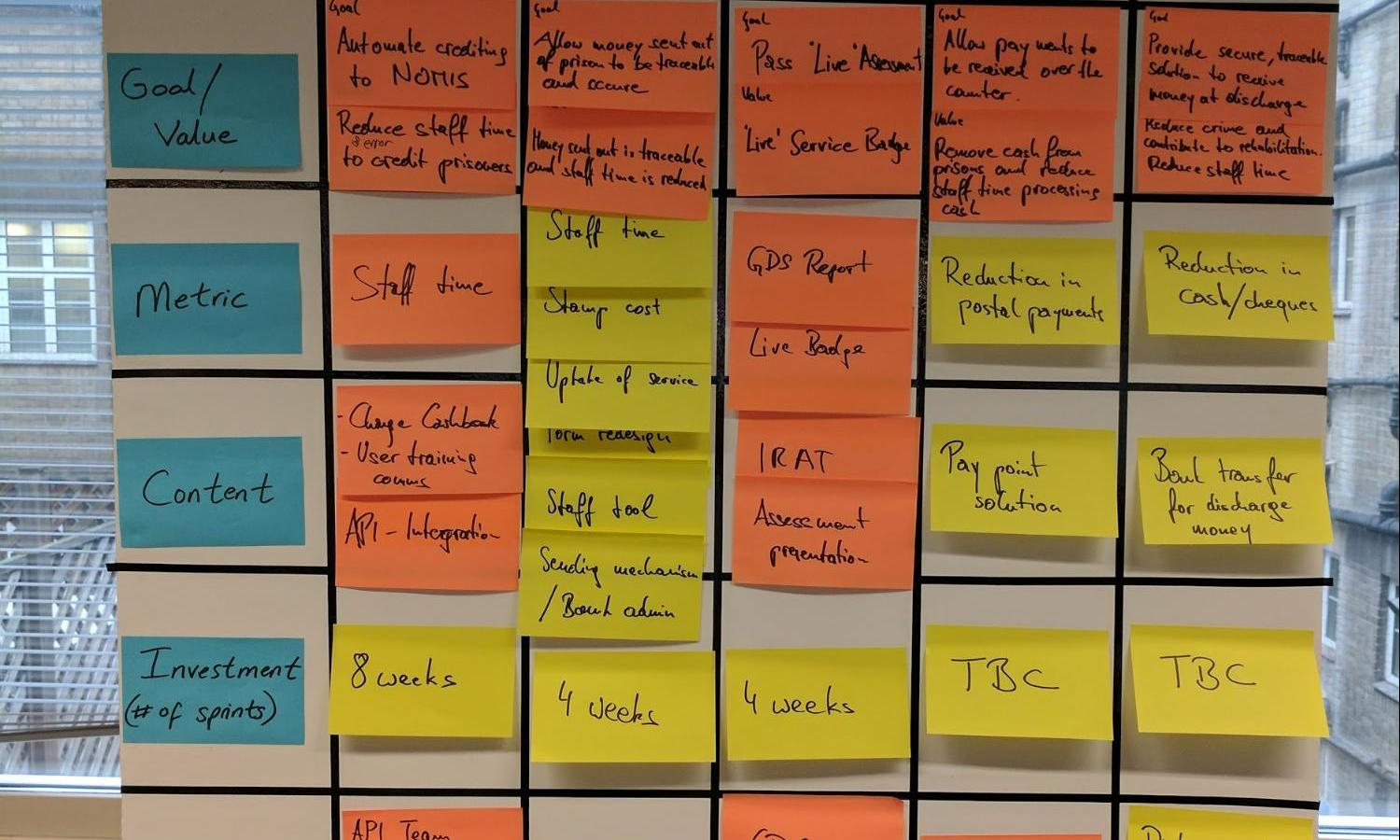 The secret behind meaningful product roadmaps