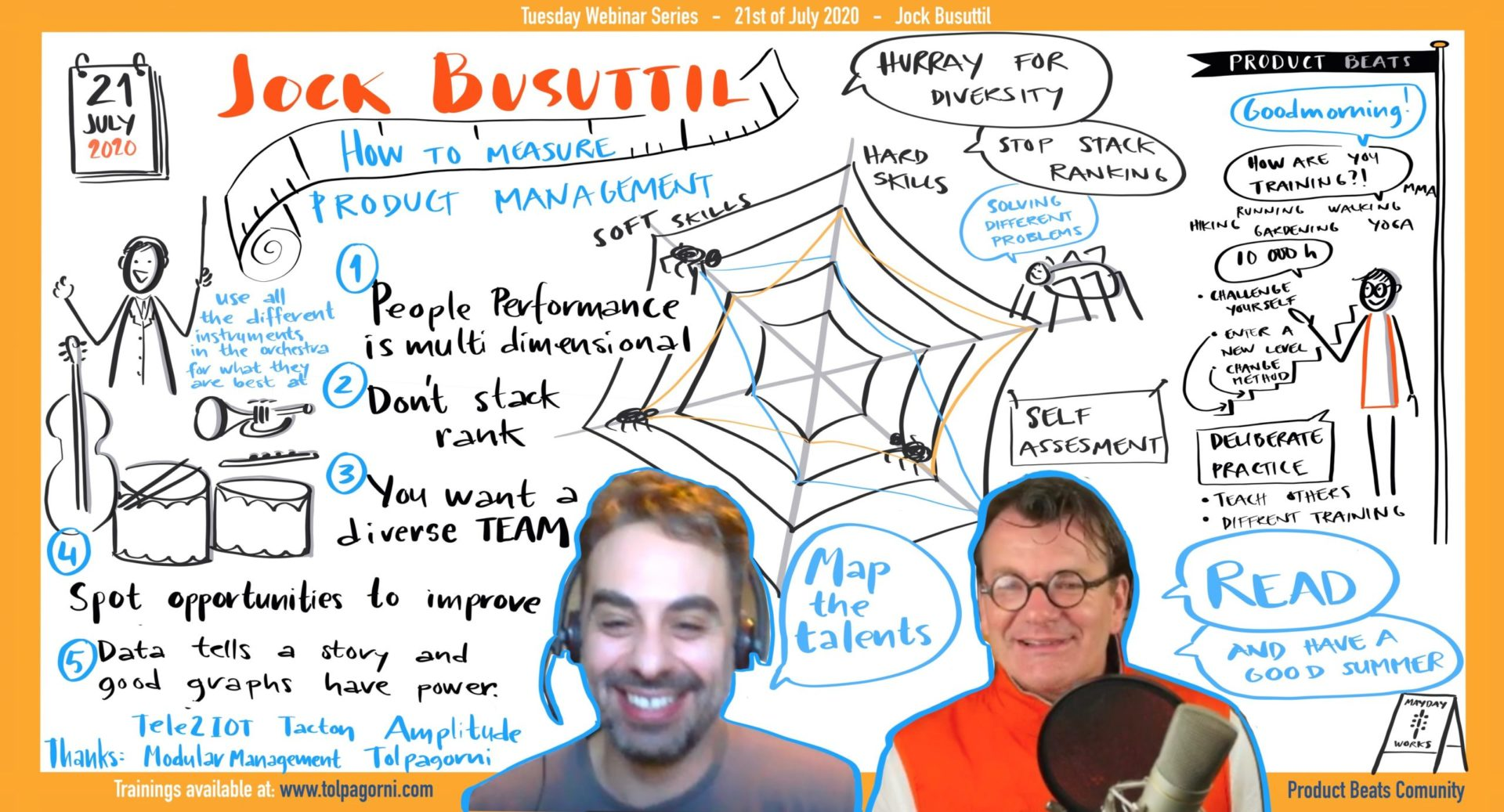 "Sketchnotes of Jock Busuttil's talk ""How to measure product management"""